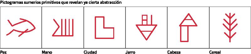 pictogramas sumerios